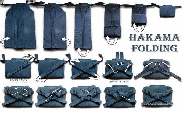 hakaman-folding